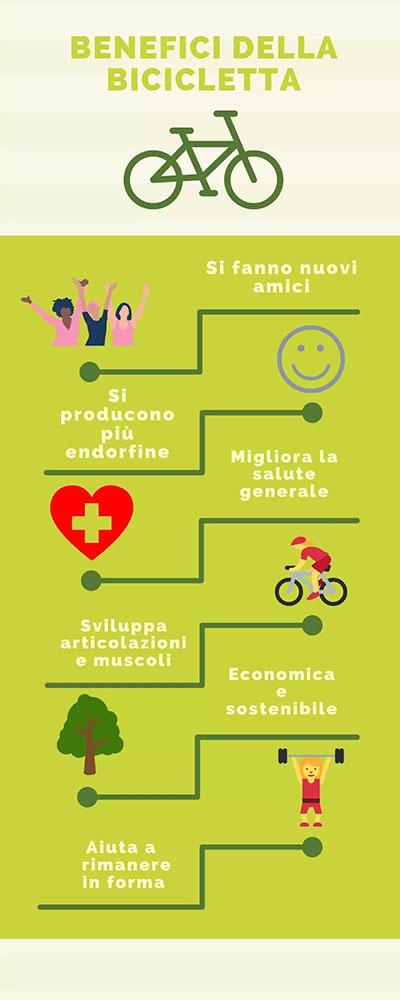 Benefici della bicicletta, Io Sono Socio Proges. Flyer